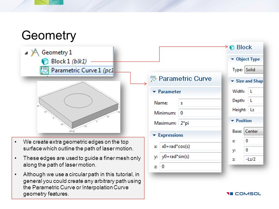 Geometry We create extra geometric edges on the top surface which outline the path of laser motion. These edges are used to guide a finer mesh only al