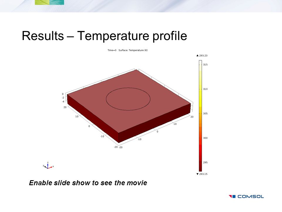 Results – Temperature profile Enable slide show to see the movie