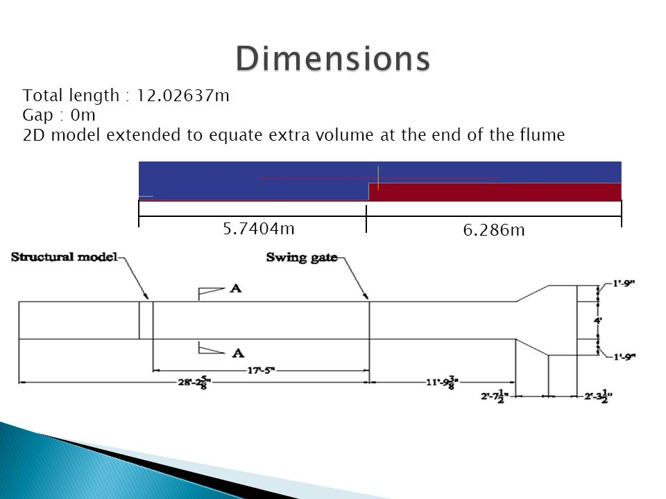 5.7404m 6.286m Total length : 12.02637m Gap : 0m 2D model extended to equate extra volume at the end of the flume