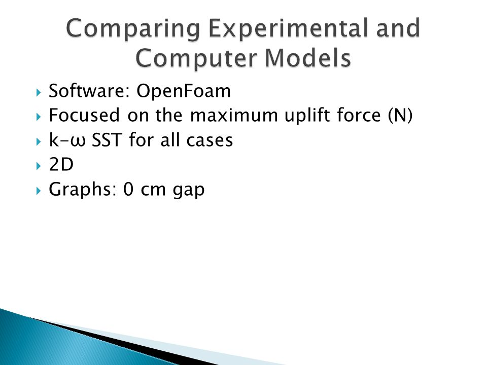  Software: OpenFoam  Focused on the maximum uplift force (N)  k-ω SST for all cases  2D  Graphs: 0 cm gap