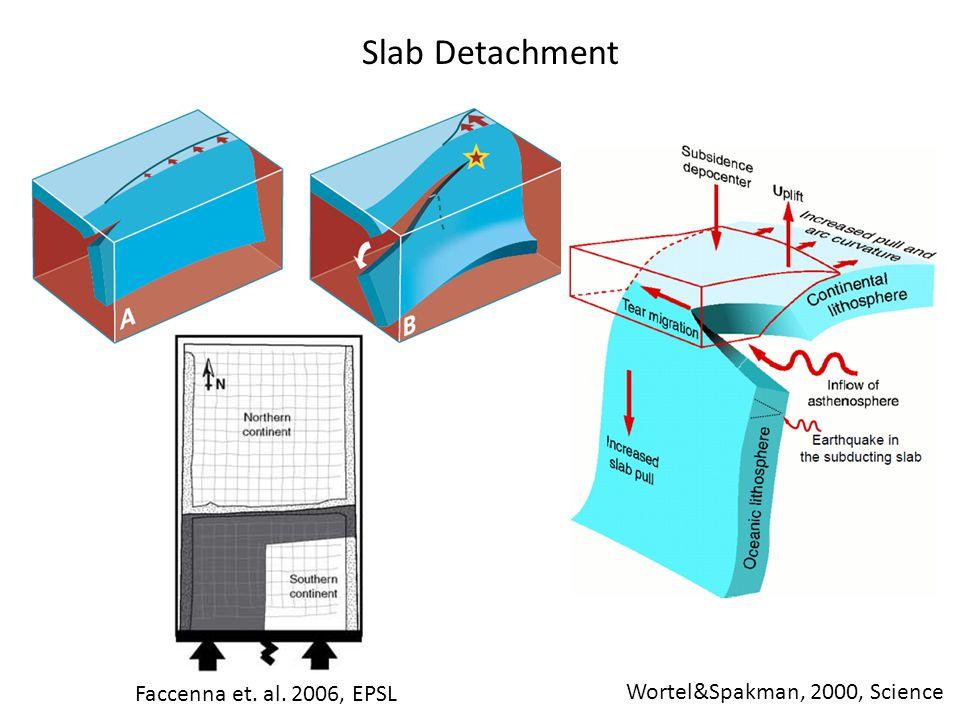 Wortel&Spakman, 2000, Science Slab Detachment Faccenna et. al. 2006, EPSL