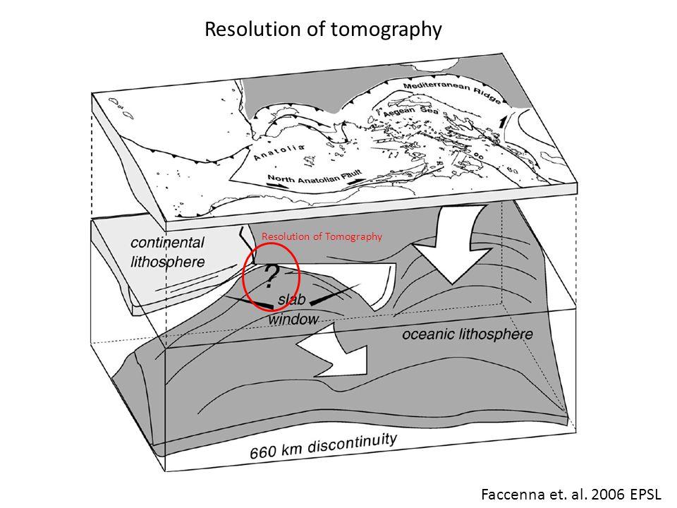 Faccenna et. al. 2006 EPSL Resolution of tomography Resolution of Tomography