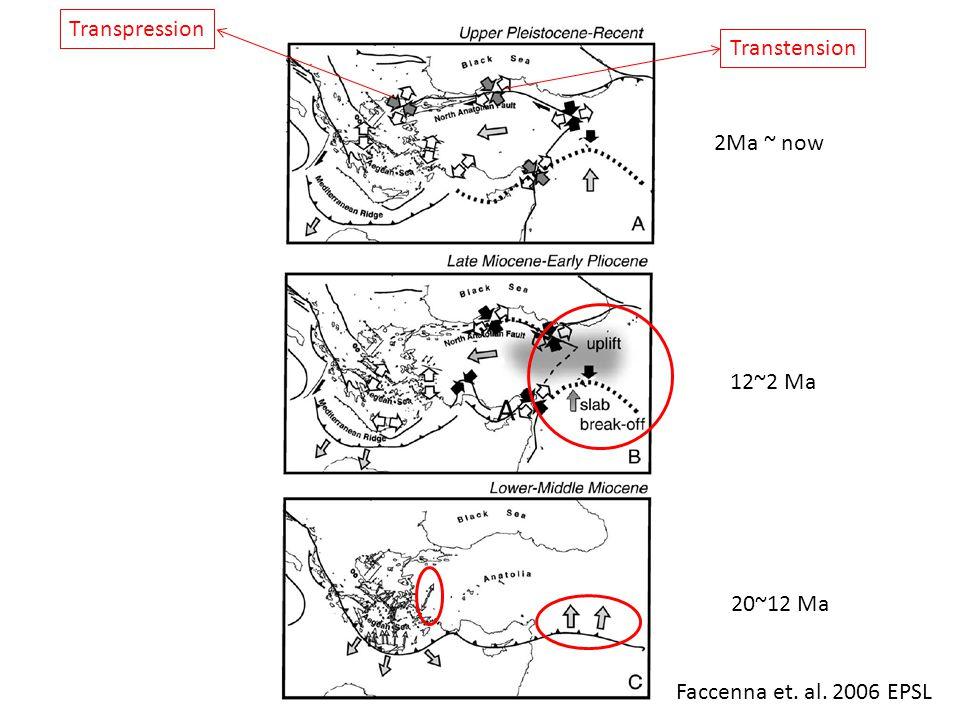 2Ma ~ now 12~2 Ma 20~12 Ma Transtension Transpression Faccenna et. al. 2006 EPSL