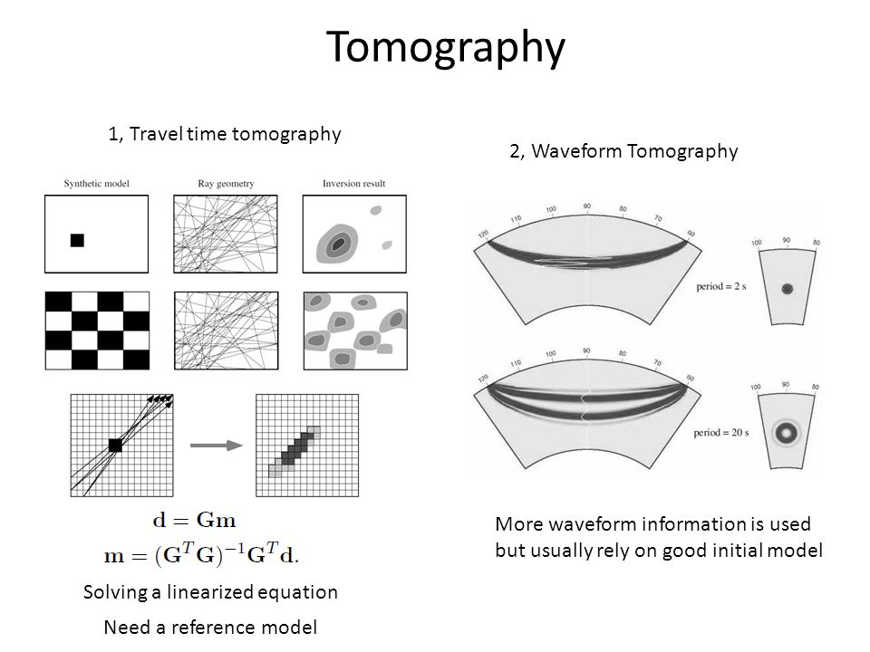 Tomography 1, Travel time tomography 2, Waveform Tomography More waveform information is used but usually rely on good initial model Solving a lineari