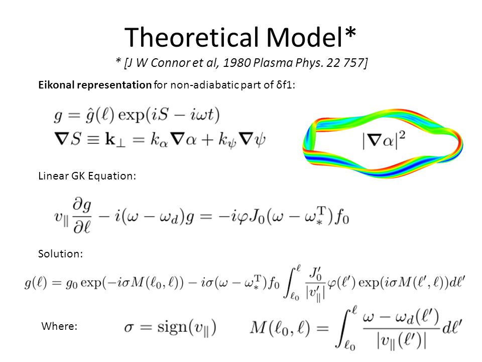 Eikonal representation for non-adiabatic part of δf1: Linear GK Equation: Solution: Theoretical Model* * [J W Connor et al, 1980 Plasma Phys.