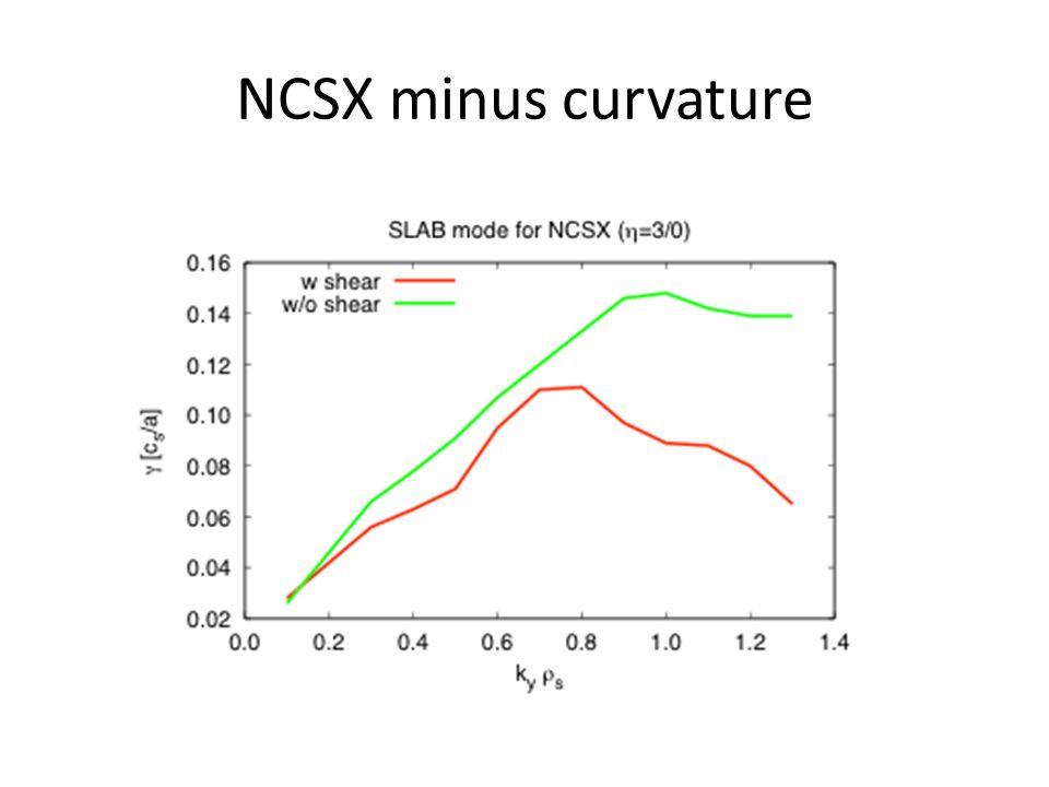 NCSX minus curvature