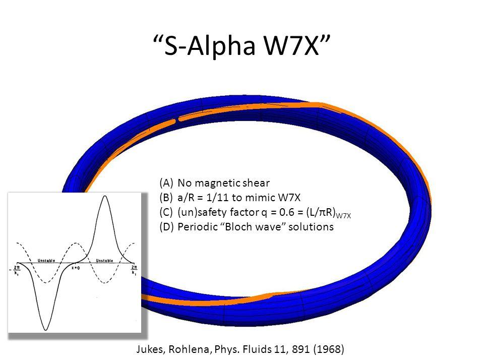 S-Alpha W7X Jukes, Rohlena, Phys.