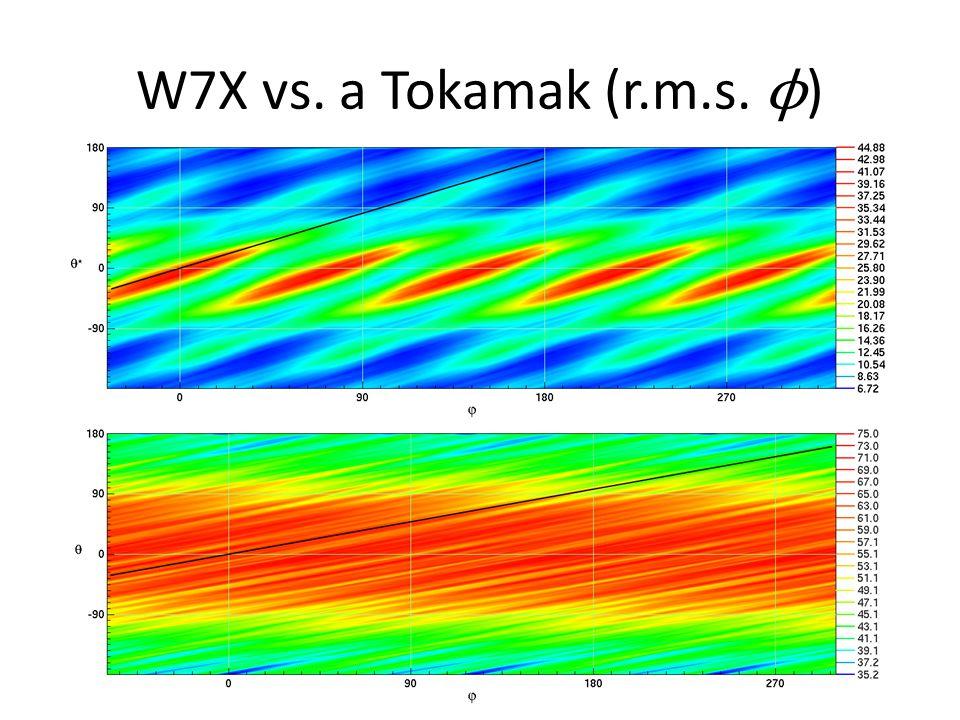 W7X vs. a Tokamak (r.m.s. ϕ )