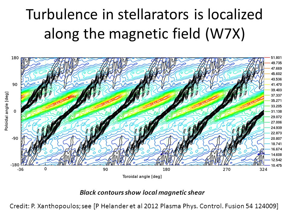 Turbulence in stellarators is localized along the magnetic field (W7X) Black contours show local magnetic shear Credit: P.