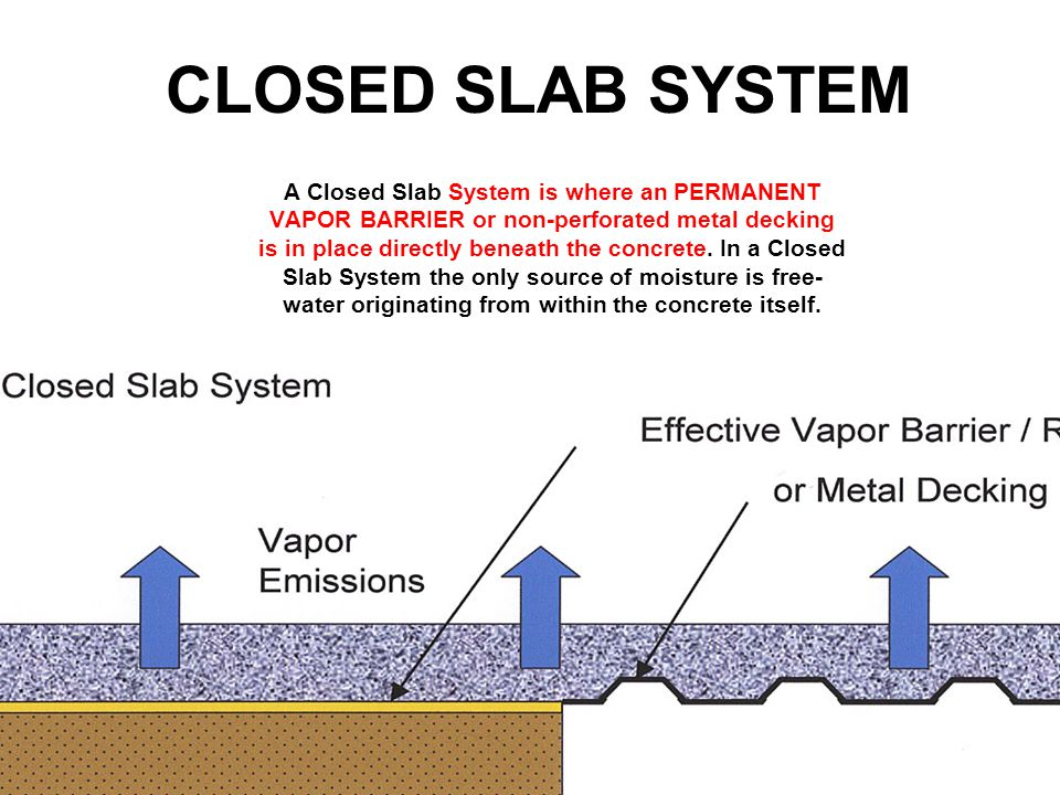 A Closed Slab System is where an PERMANENT VAPOR BARRIER or non-perforated metal decking is in place directly beneath the concrete.
