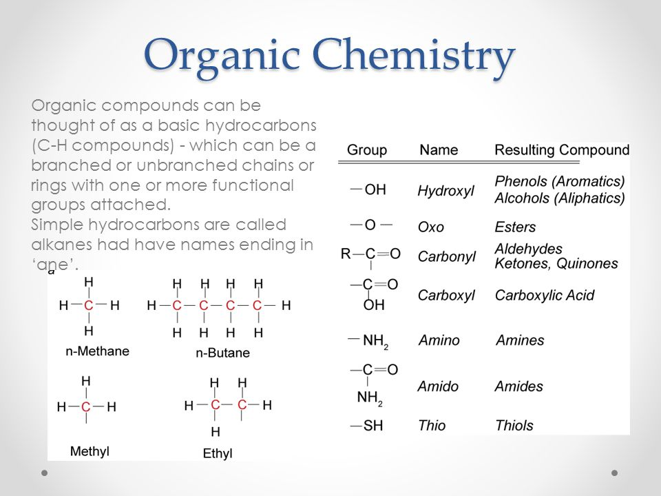 Organic Chemistry Organic compounds can be thought of as a basic hydrocarbons (C-H compounds) - which can be a branched or unbranched chains or rings