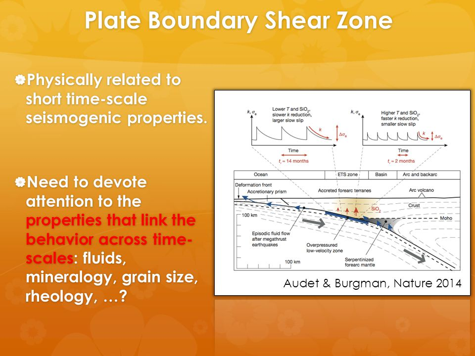 Plate Boundary Shear Zone  Physically related to short time-scale seismogenic properties.  Need to devote attention to the properties that link the