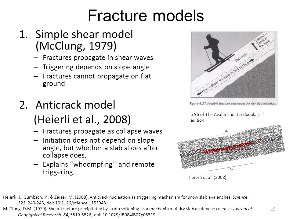 19 1.Simple shear model (McClung, 1979) – Fractures propagate in shear waves – Triggering depends on slope angle – Fractures cannot propagate on flat ground 2.Anticrack model (Heierli et al., 2008) – Fractures propagate as collapse waves – Initiation does not depend on slope angle, but whether a slab slides after collapse does.