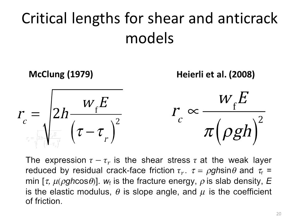 Critical lengths for shear and anticrack models McClung (1979) Heierli et al. (2008) 20