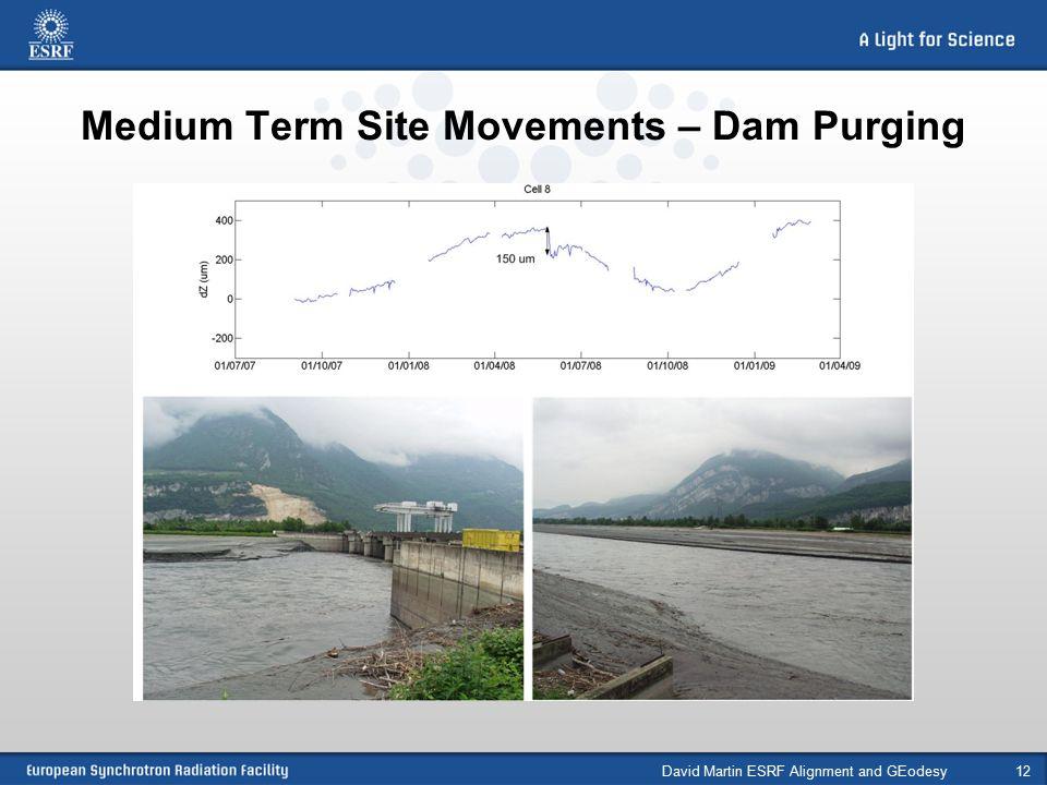 Medium Term Site Movements – Dam Purging David Martin ESRF Alignment and GEodesy12