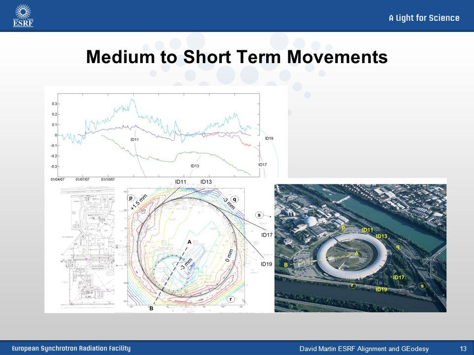 Medium to Short Term Movements David Martin ESRF Alignment and GEodesy13