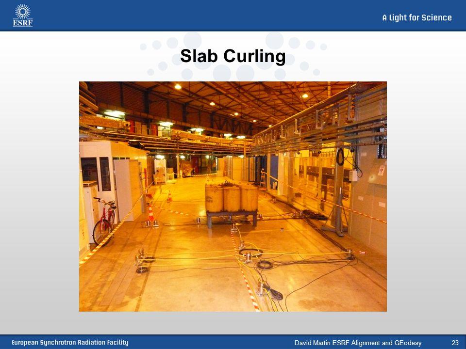 Slab Curling David Martin ESRF Alignment and GEodesy23