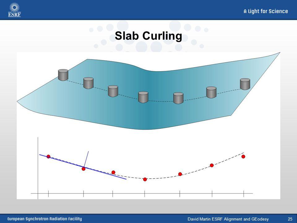 Slab Curling David Martin ESRF Alignment and GEodesy25