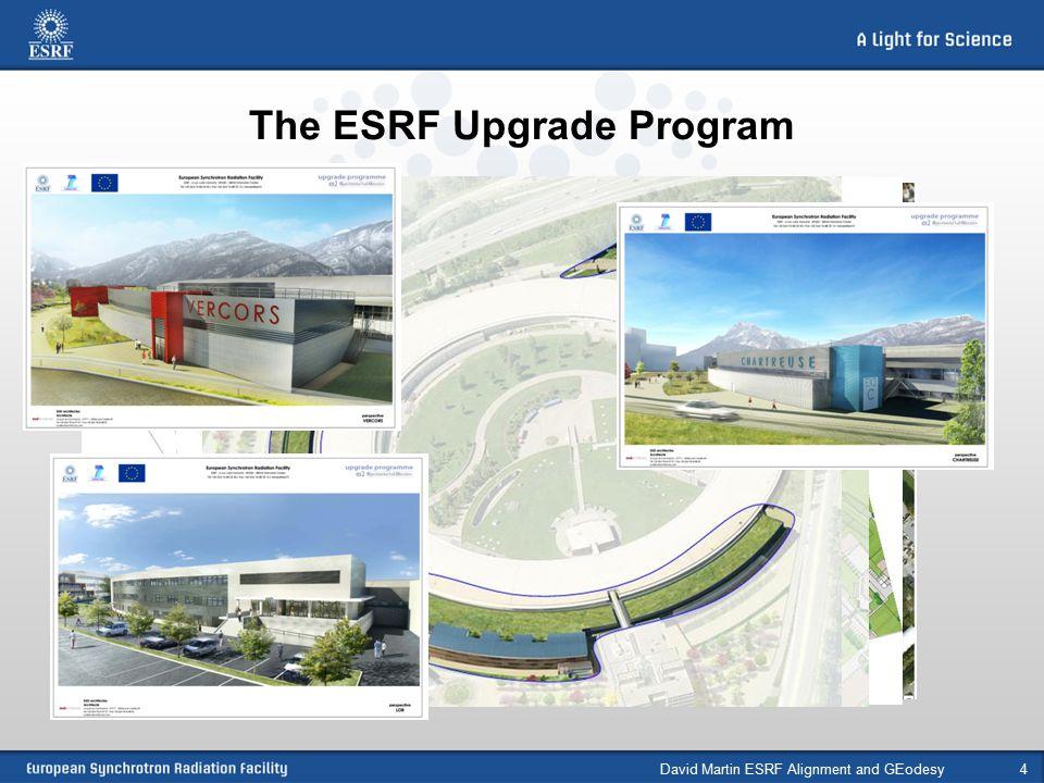 The ESRF Upgrade Program David Martin ESRF Alignment and GEodesy4