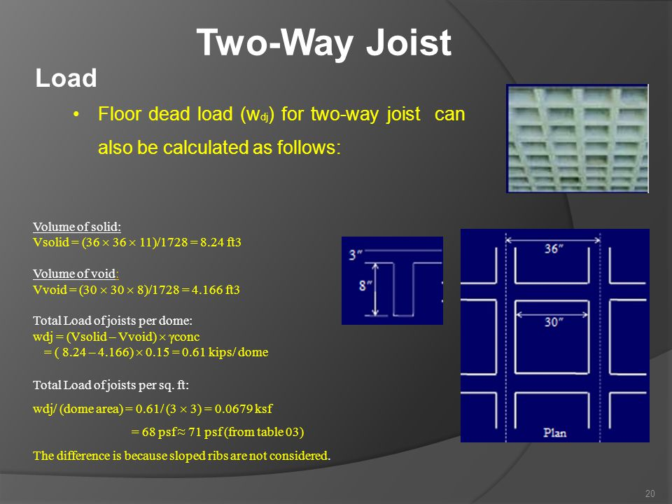 Two-Way Joist Load Floor dead load (w dj ) for two-way joist can also be calculated as follows: Volume of solid: Vsolid = (36  36  11)/1728 = 8.24 f