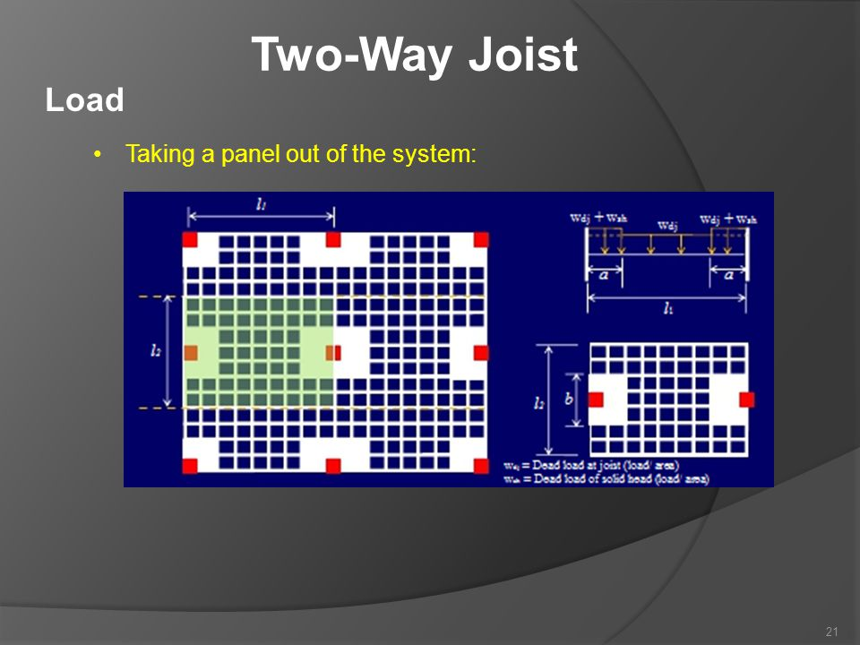 Two-Way Joist Load Taking a panel out of the system: 21