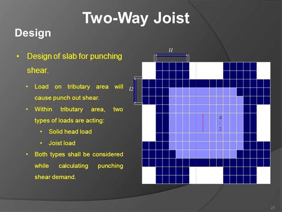 Two-Way Joist Design d/2d/2 l2 l1 Design of slab for punching shear. Load on tributary area will cause punch out shear. Within tributary area, two typ
