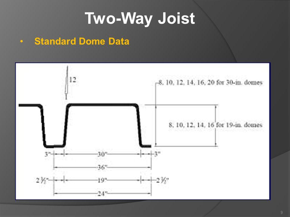 Two-Way Joist Standard Dome Data 9