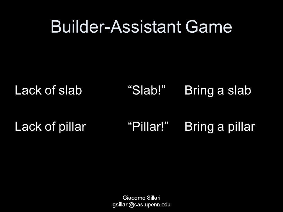 Builder-Assistant Game StateSignalAction Lack of slab Slab! Bring a slab Lack of pillar Pillar! Bring a pillar Giacomo Sillari gsillari@sas.upenn.edu