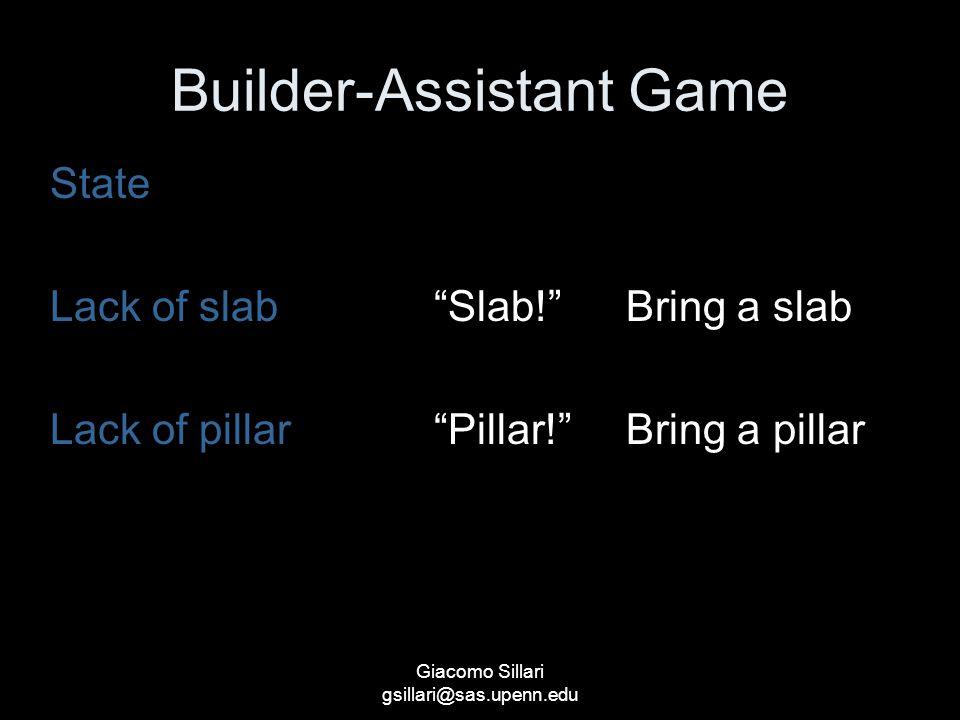 Builder-Assistant Game State Lack of slab Slab! Bring a slab Lack of pillar Pillar! Bring a pillar Giacomo Sillari gsillari@sas.upenn.edu