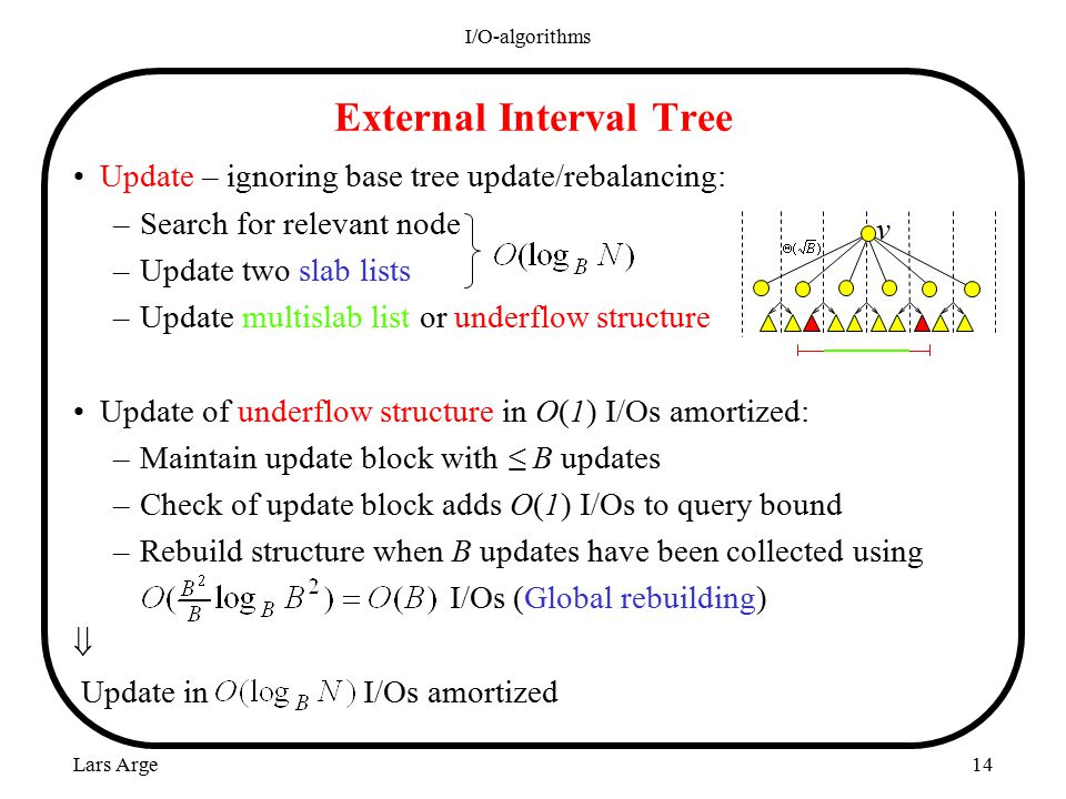 Lars Arge I/O-algorithms 14 External Interval Tree Update – ignoring base tree update/rebalancing: –Search for relevant node –Update two slab lists –Update multislab list or underflow structure Update of underflow structure in O(1) I/Os amortized: –Maintain update block with ≤ B updates –Check of update block adds O(1) I/Os to query bound –Rebuild structure when B updates have been collected using I/Os (Global rebuilding)  Update in I/Os amortized v
