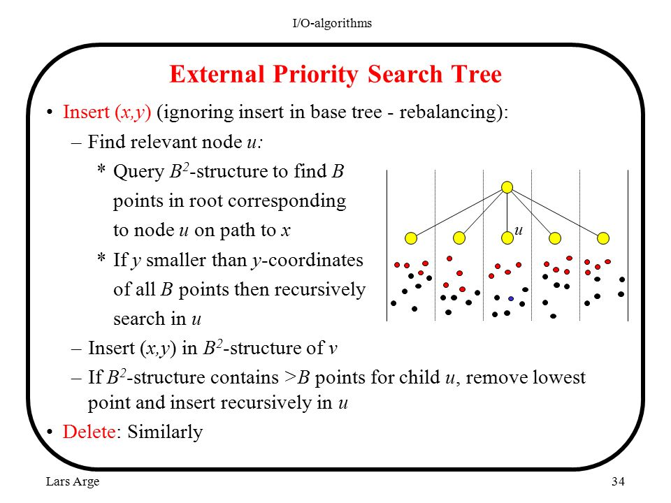 Lars Arge I/O-algorithms 34 External Priority Search Tree Insert (x,y) (ignoring insert in base tree - rebalancing): –Find relevant node u: *Query B 2 -structure to find B points in root corresponding to node u on path to x *If y smaller than y-coordinates of all B points then recursively search in u –Insert (x,y) in B 2 -structure of v –If B 2 -structure contains >B points for child u, remove lowest point and insert recursively in u Delete: Similarly u
