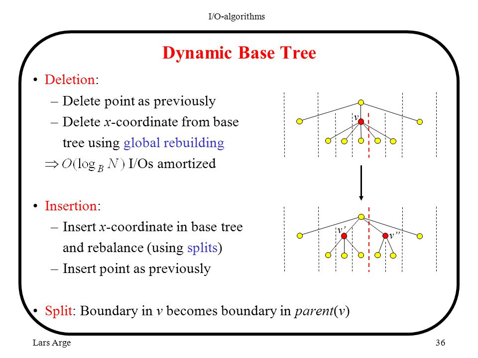 Lars Arge I/O-algorithms 36 Dynamic Base Tree Deletion: –Delete point as previously –Delete x-coordinate from base tree using global rebuilding  I/Os amortized Insertion: –Insert x-coordinate in base tree and rebalance (using splits) –Insert point as previously Split: Boundary in v becomes boundary in parent(v) v v'' v'