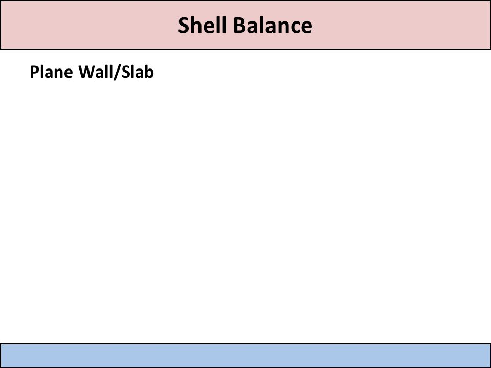 Shell Balance Plane Wall/Slab