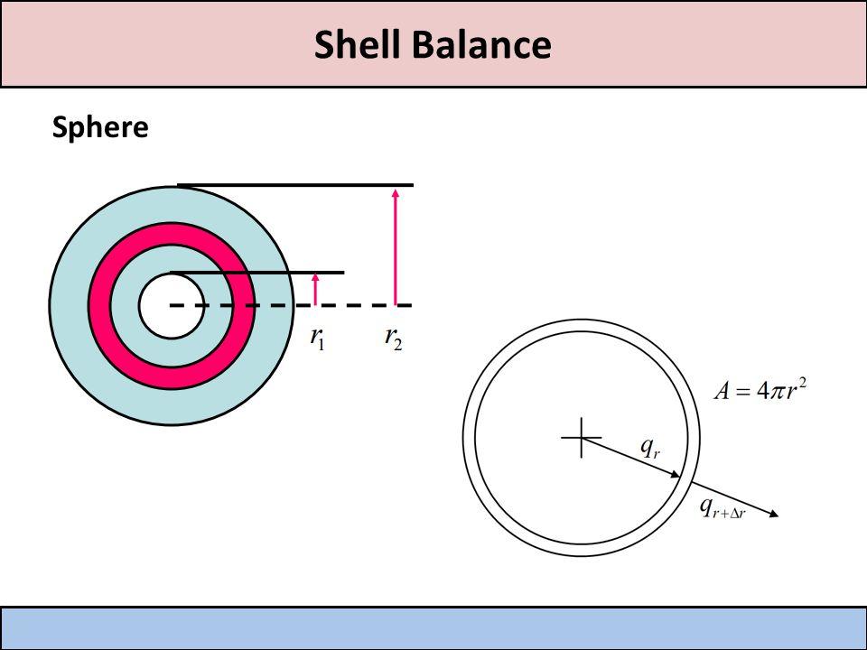 Shell Balance Cylinder