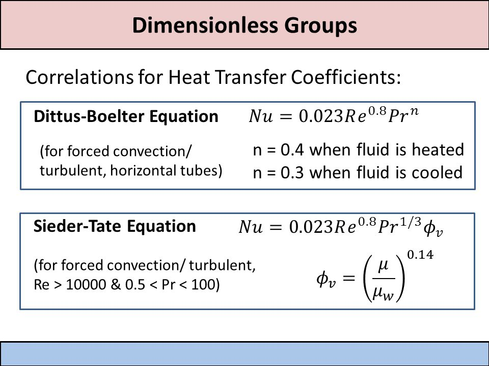 Dimensionless Groups Useful dimensionless groups for Heat Transfer: Dim.