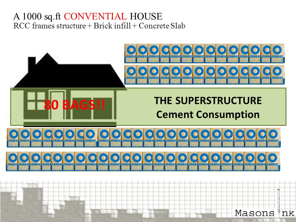A 1000 sq.ft CONVENTIAL HOUSE RCC frames structure + Brick infill + Concrete Slab 80 BAGS!! THE SUPERSTRUCTURE Cement Consumption