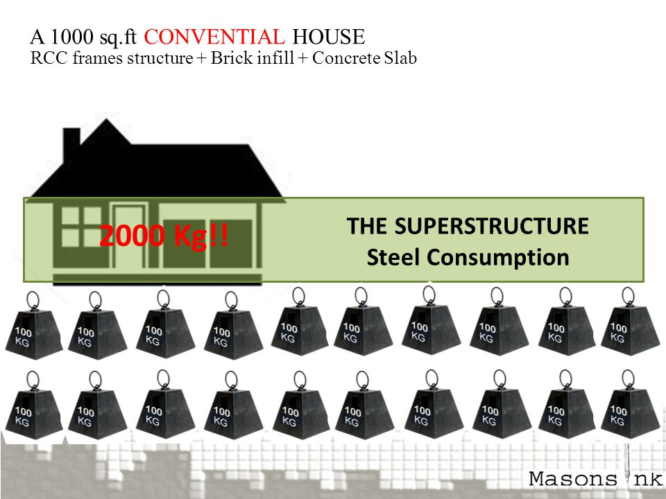 A 1000 sq.ft CONVENTIAL HOUSE RCC frames structure + Brick infill + Concrete Slab 2000 Kg!! THE SUPERSTRUCTURE Steel Consumption