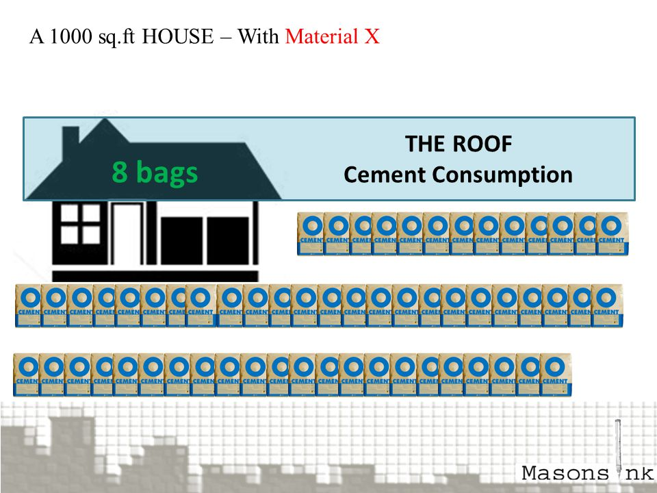 A 1000 sq.ft HOUSE – With Material X THE ROOF Cement Consumption 8 bags