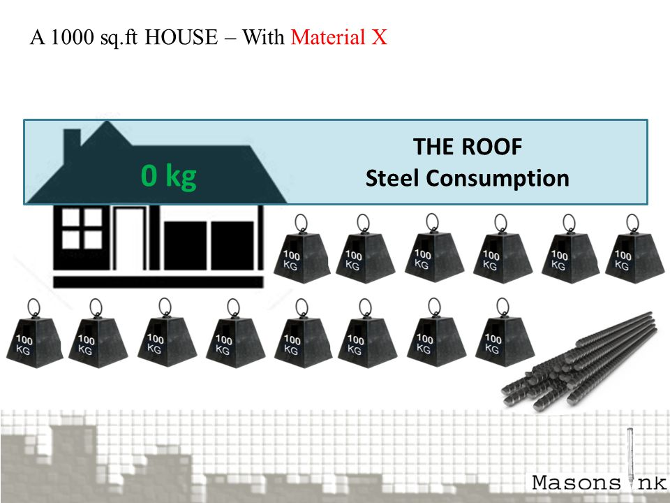 A 1000 sq.ft HOUSE – With Material X THE ROOF Steel Consumption 0 kg