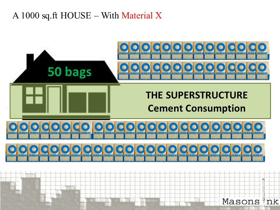 A 1000 sq.ft HOUSE – With Material X THE SUPERSTRUCTURE Cement Consumption 50 bags