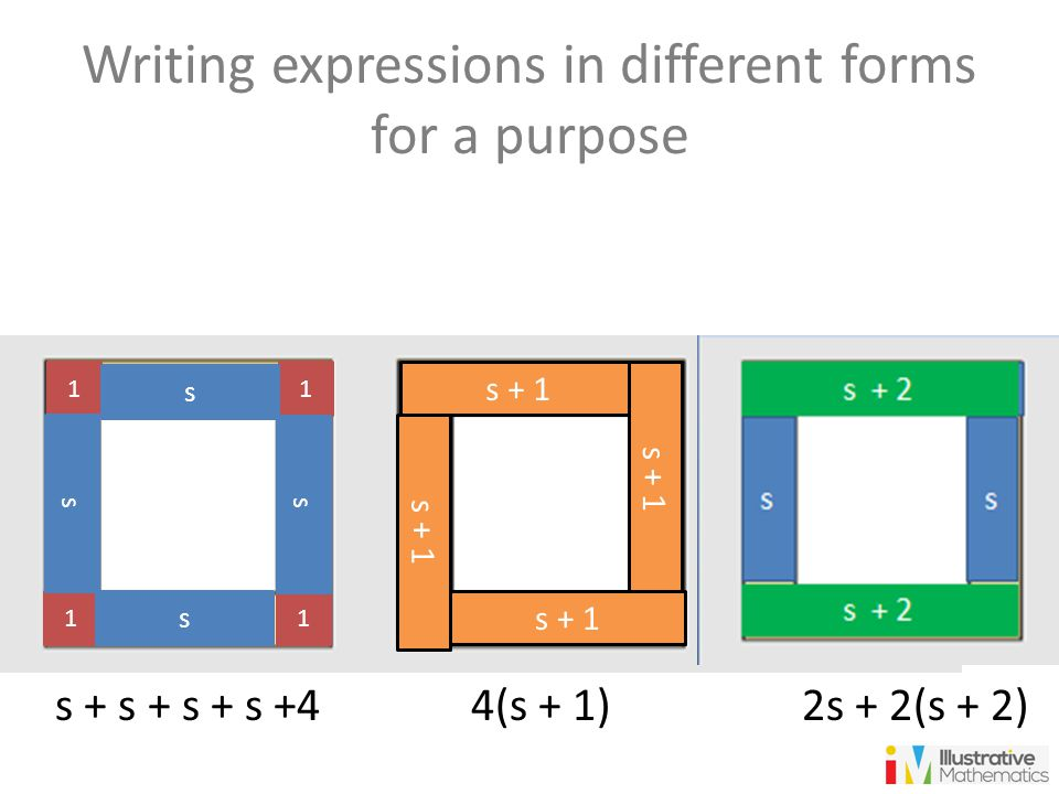 1 11 1 s s s s s + s + s + s +4 4(s + 1) 2s + 2(s + 2) s + 1 Writing expressions in different forms for a purpose