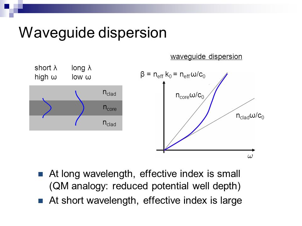 Waveguide dispersion At long wavelength, effective index is small (QM analogy: reduced potential well depth) At short wavelength, effective index is large n core n clad short λ high ω long λ low ω n core ω/c 0 n clad ω/c 0 waveguide dispersion β = n eff k 0 = n eff ω/c 0