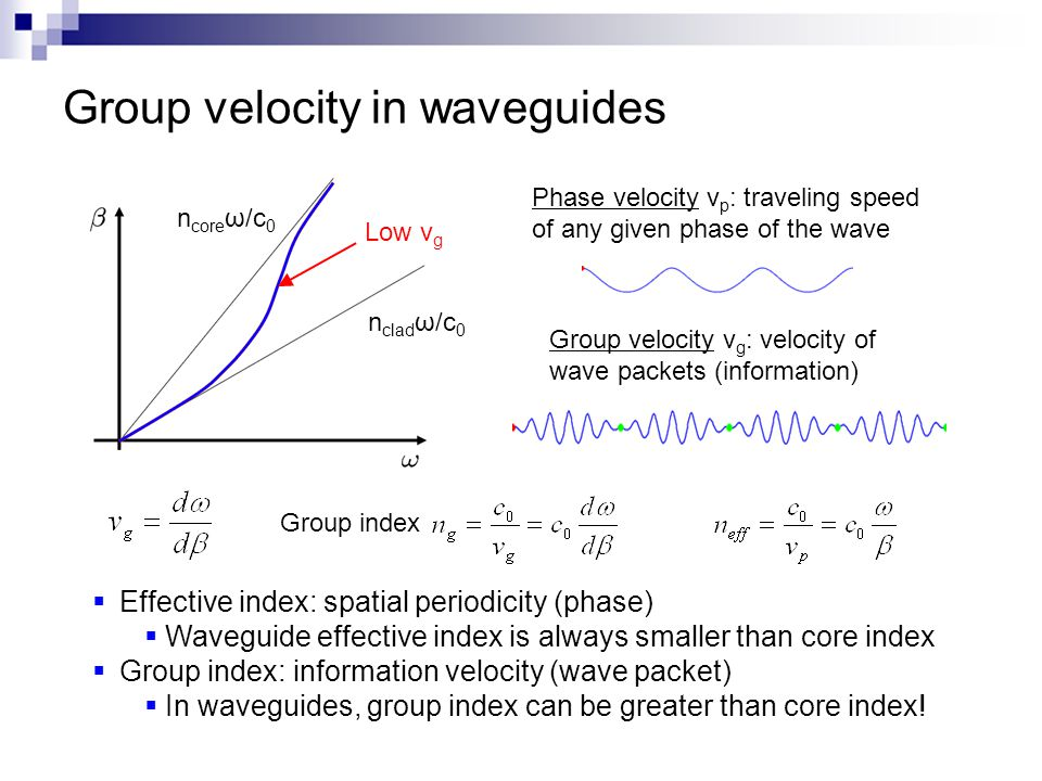 Group velocity in waveguides n core ω/c 0 n clad ω/c 0 Low v g Group velocity v g : velocity of wave packets (information) Phase velocity v p : traveling speed of any given phase of the wave  Effective index: spatial periodicity (phase)  Waveguide effective index is always smaller than core index  Group index: information velocity (wave packet)  In waveguides, group index can be greater than core index.