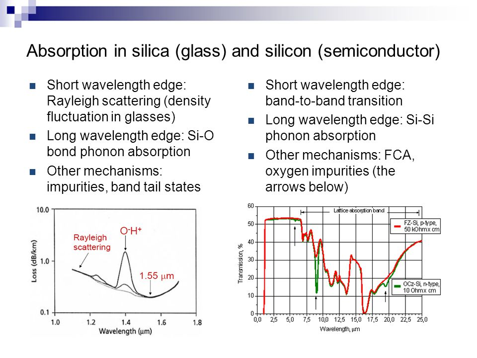 Absorption in silica (glass) and silicon (semiconductor) Short wavelength edge: Rayleigh scattering (density fluctuation in glasses) Long wavelength e