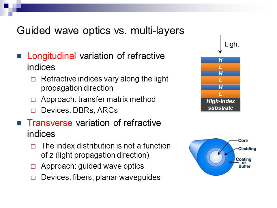 Why is guided wave optics important.