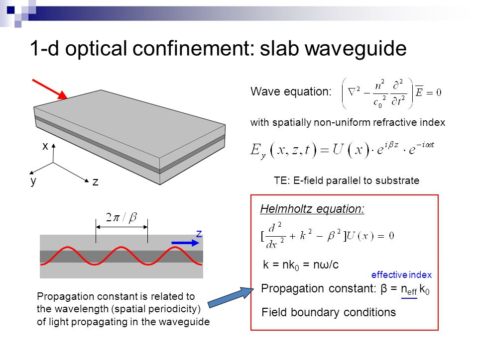 Quantum mechanics = Guided wave optics … The similarity between physical equations allows physicists to gain understandings in fields besides their own area of expertise… -- R.