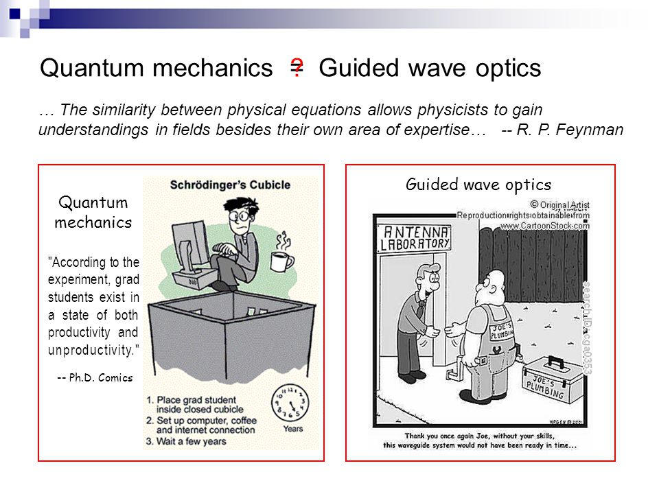 Quantum mechanics 1-d time-independent Schrödinger equation ψ(x) : time-independent wave function (time x-section) -V(x) : potential energy landscape -E : energy (eigenvalue) Time-dependent wave function (energy eigenstate) t : time evolution Guided wave optics Helmholtz equation in a slab waveguide U(x) : x-sectional optical mode profile (complex amplitude) k 0 2 n(x) 2 : x-sectional index profile β 2 : propagation constant Electric field along z direction (waveguide mode) z : wave propagation Quantum mechanics = Guided wave optics … The similarity between physical equations allows physicists to gain understandings in fields besides their own area of expertise… -- R.