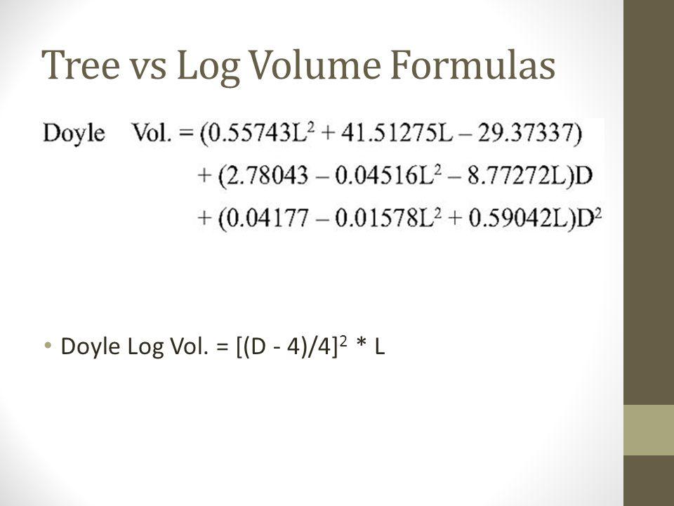 Tree vs Log Volume Formulas Doyle Log Vol. = [(D - 4)/4] 2 * L
