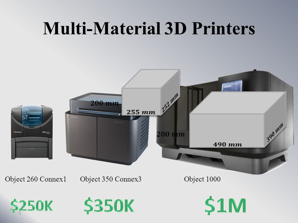 Multi-Material 3D Printers Object 260 Connex1Object 350 Connex3Object 1000 3