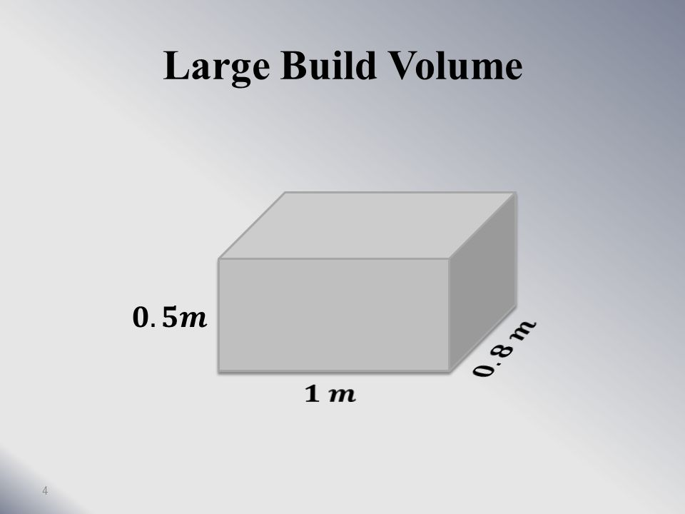 infer bounds coarse acceleration structures Precalculate support structures foreach slab find objects in slab quit priority sort foreach object tesselate object surface fablet stage voxelize object volume fablet stage dither output done 54